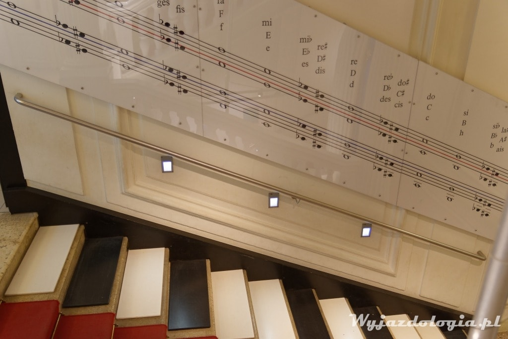 Muzeum Dom Muzyki w Wiedniu